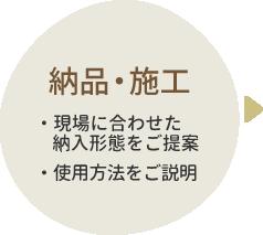納品・施工 ・現場に合わせた納入形態をご提案 ・使用方法をご説明
